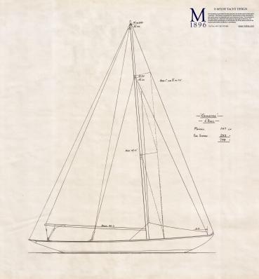 Mylne line drawing of Gometra